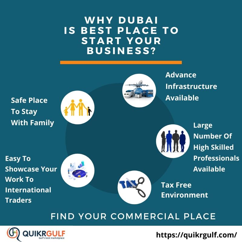 Post-Your-Ad-For-FREe-54 -WHY DUBAI IS BEST PLACE for free ads post -  -Post free ads for property rentals, apartment rental, car rental and more on free ads time The listed classifieds will show up Quikrgulf